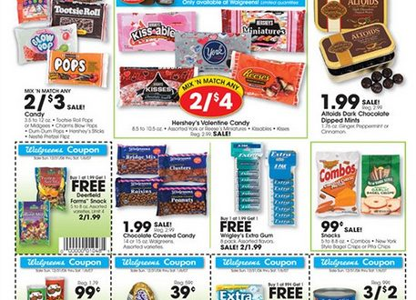 Coupon Searching Tips Extreme Couponing Tips